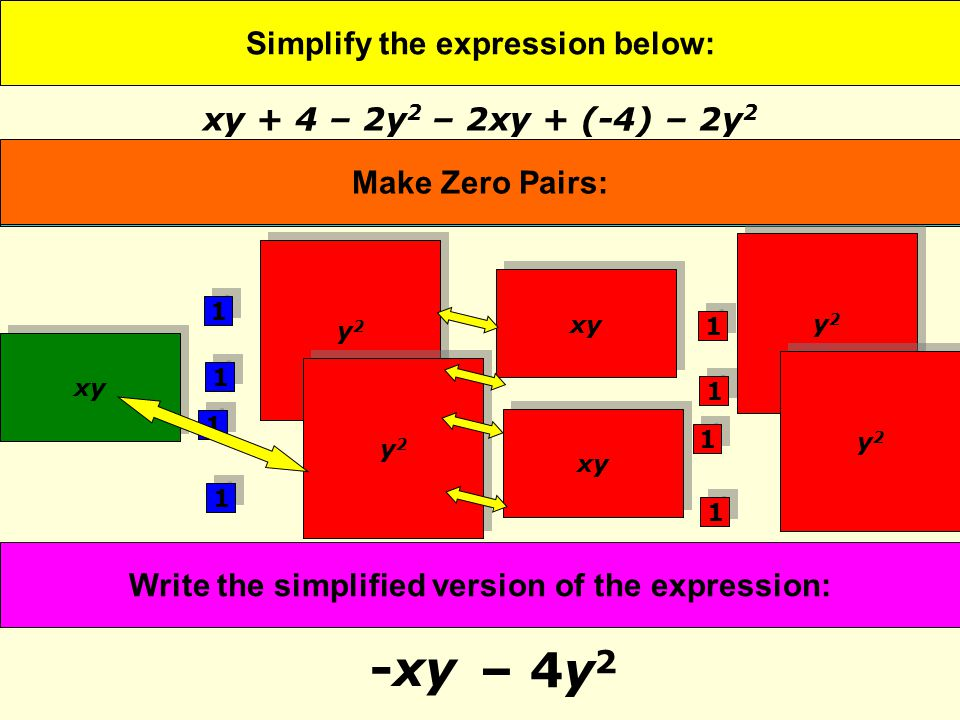 Simplify the expression below: -xy Represent the expression with Algebra Tiles: Organize the Algebra Tiles so that similar units are next to one another: Write the simplified version of the expression: xy + 4 – 2y 2 – 2xy + (-4) – 2y 2 Make Zero Pairs: – 4y xy y2y2 y2y2 y2y2 y2y2 y2y2 y2y2 y2y2 y2y