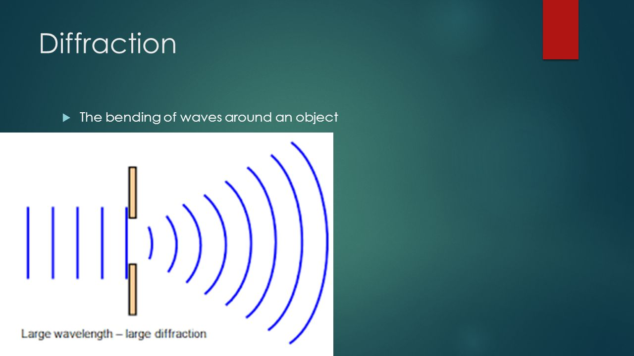 Diffraction  The bending of waves around an object