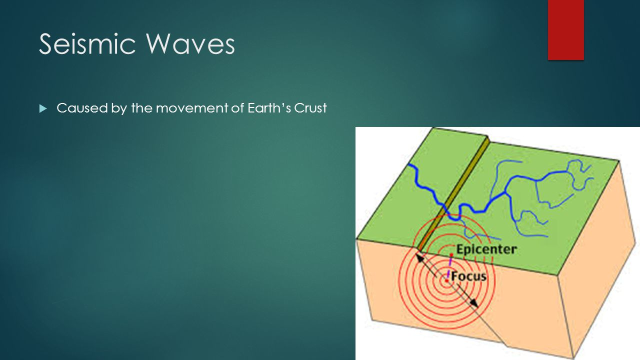 Seismic Waves  Caused by the movement of Earth's Crust