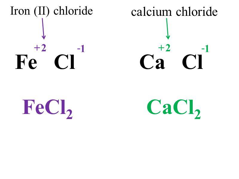 Chemical Formula And Naming Write Formulas And Names For Polyatomic