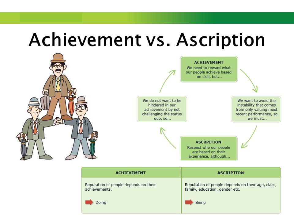 Step up to Saxion. Achievement vs. Ascription