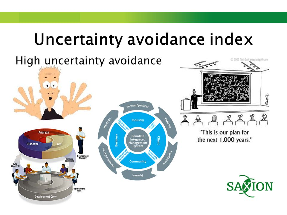 Step up to Saxion. Uncertainty avoidance index High uncertainty avoidance