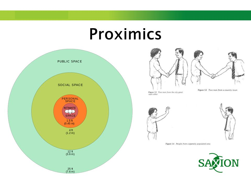 Step up to Saxion. Proximics