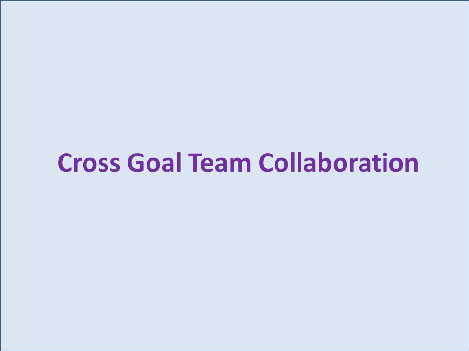 Cross Goal Team Collaboration