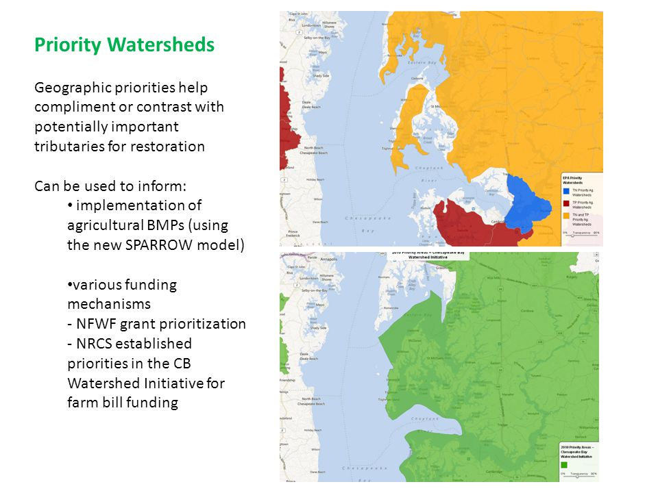 Priority Watersheds Geographic priorities help compliment or contrast with potentially important tributaries for restoration Can be used to inform: implementation of agricultural BMPs (using the new SPARROW model) various funding mechanisms - NFWF grant prioritization - NRCS established priorities in the CB Watershed Initiative for farm bill funding