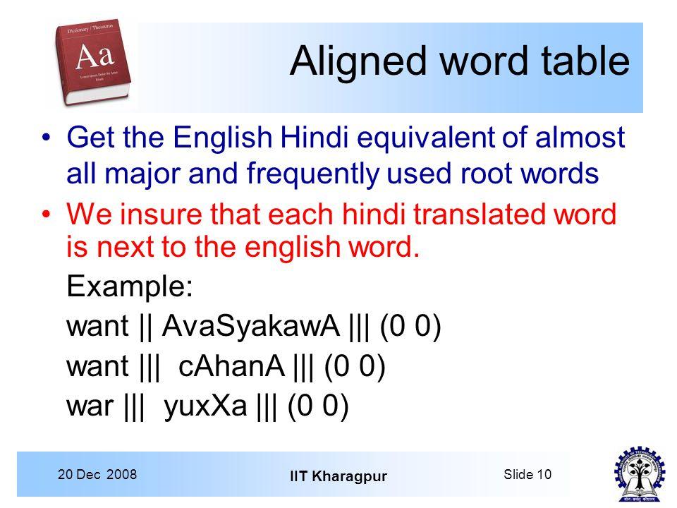 Slide 120 Dec 2008 IIT Kharagpur Statistical Machine