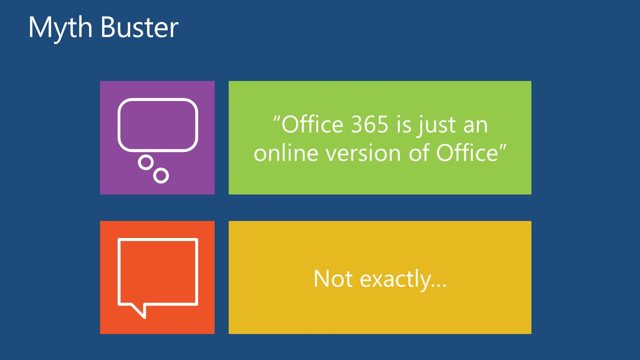 Not exactly… Office 365 is just an online version of Office