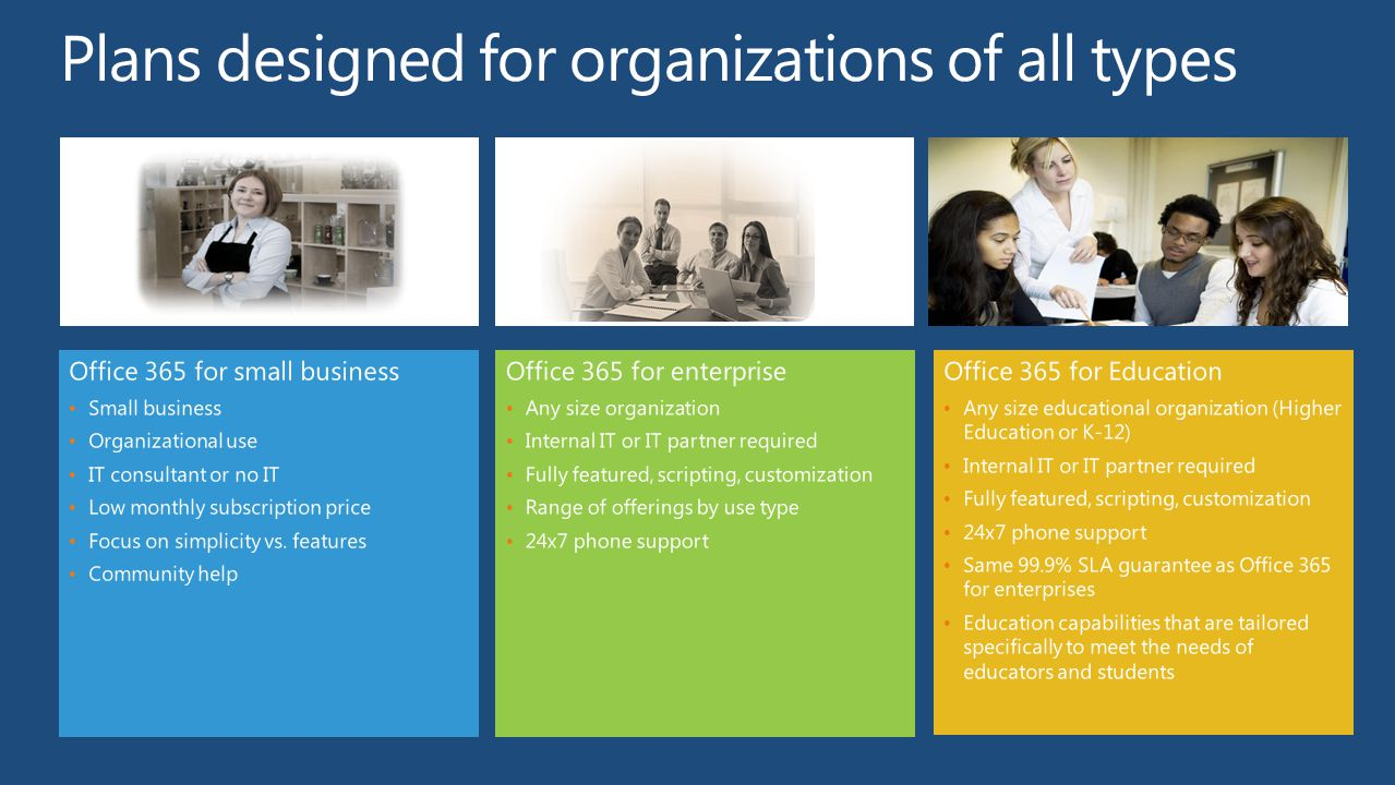 Office 365 for Education Any size educational organization (Higher Education or K-12) Internal IT or IT partner required Fully featured, scripting, customization 24x7 phone support Same 99.9% SLA guarantee as Office 365 for enterprises Education capabilities that are tailored specifically to meet the needs of educators and students Office 365 for enterprise Any size organization Internal IT or IT partner required Fully featured, scripting, customization Range of offerings by use type 24x7 phone support Office 365 for small business Small business Organizational use IT consultant or no IT Low monthly subscription price Focus on simplicity vs.