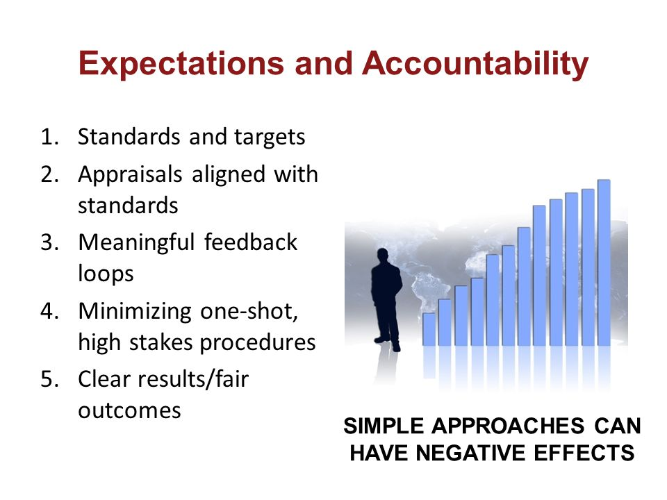 Expectations and Accountability 1.Standards and targets 2.Appraisals aligned with standards 3.Meaningful feedback loops 4.Minimizing one-shot, high stakes procedures 5.Clear results/fair outcomes SIMPLE APPROACHES CAN HAVE NEGATIVE EFFECTS