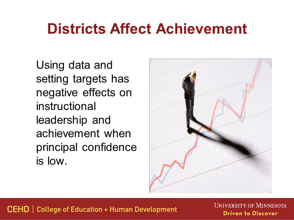 Districts Affect Achievement Using data and setting targets has negative effects on instructional leadership and achievement when principal confidence is low.