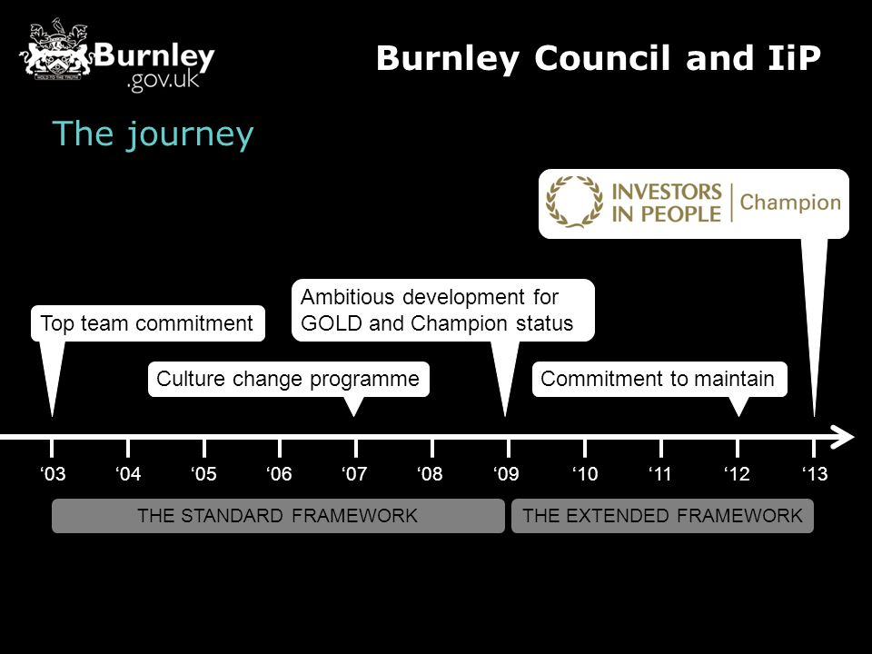The journey Burnley Council and IiP '03'04'05'06'07'08'09'10'11'12'13 THE STANDARD FRAMEWORKTHE EXTENDED FRAMEWORK Top team commitment Culture change programme Ambitious development for GOLD and Champion status Commitment to maintain