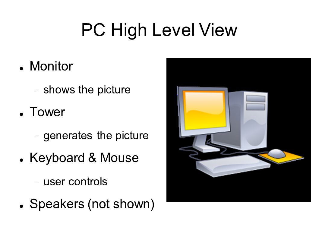PC High Level View Monitor  shows the picture Tower  generates the picture Keyboard & Mouse  user controls Speakers (not shown)‏