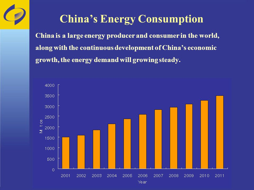China's Energy Consumption China is a large energy producer and consumer in the world, along with the continuous development of China's economic growth, the energy demand will growing steady.