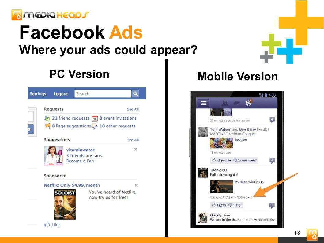18 PC Version Mobile Version Facebook Ads Where your ads could appear