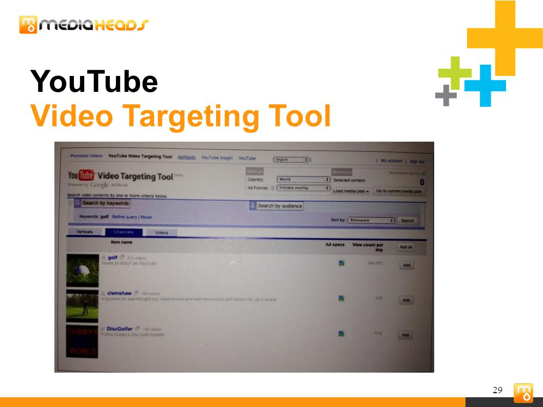 29 YouTube Video Targeting Tool