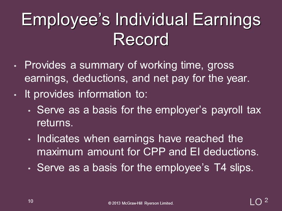 Provides a summary of working time, gross earnings, deductions, and net pay for the year.