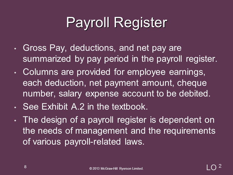 Gross Pay, deductions, and net pay are summarized by pay period in the payroll register.