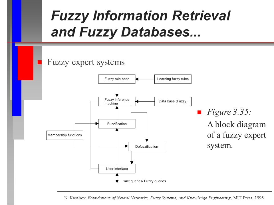 Introduction to Rule-Based Systems, Expert Systems, Fuzzy