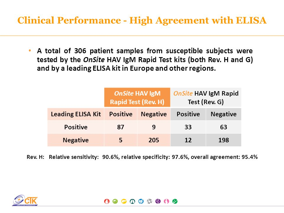 OnSite HAV IgM Rapid Test Upgraded to Revision H for Better