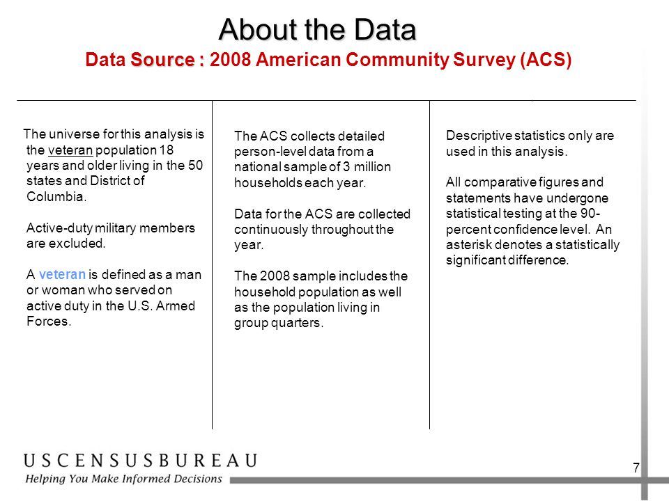 7 The ACS collects detailed person-level data from a national sample of 3 million households each year.