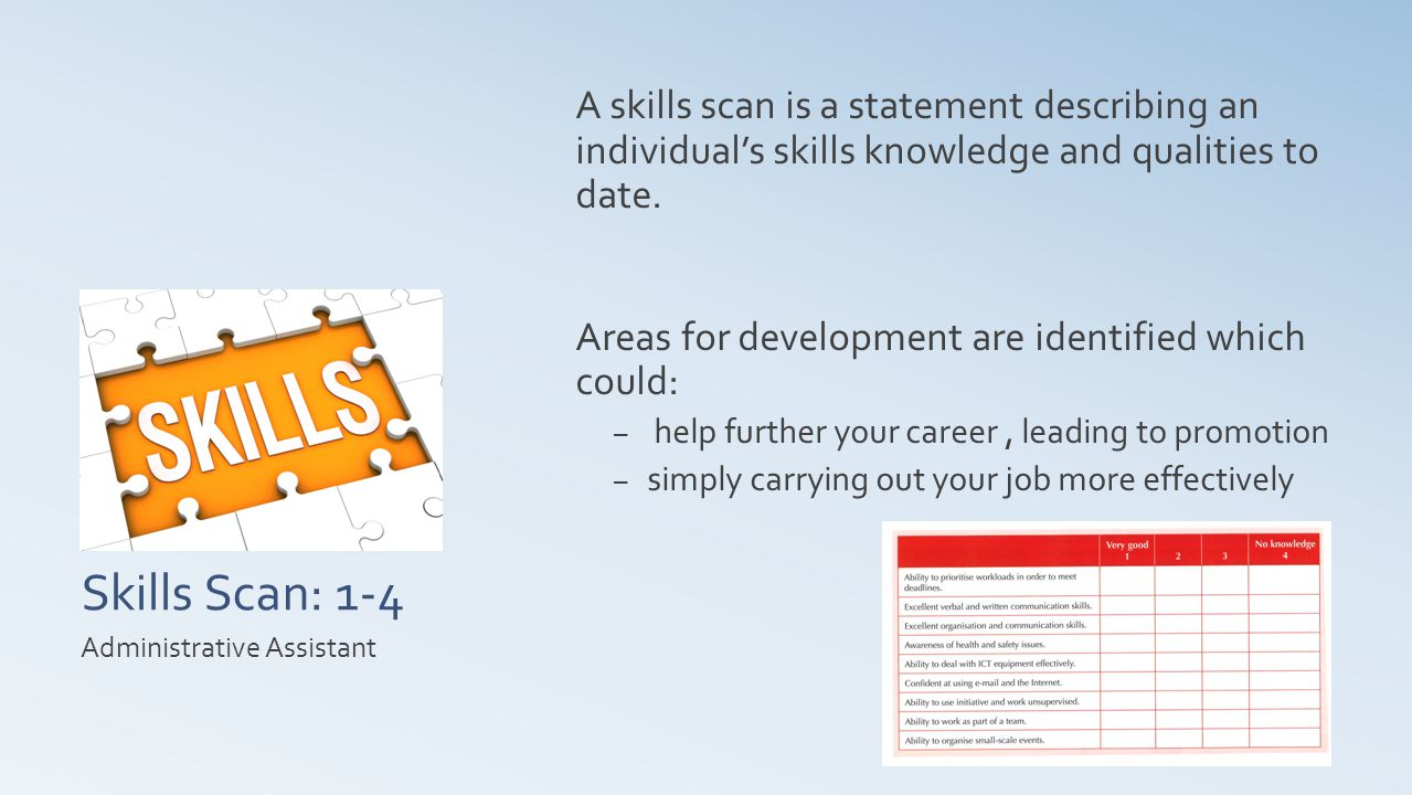 Skills Scan: 1-4 A skills scan is a statement describing an individual's skills knowledge and qualities to date.
