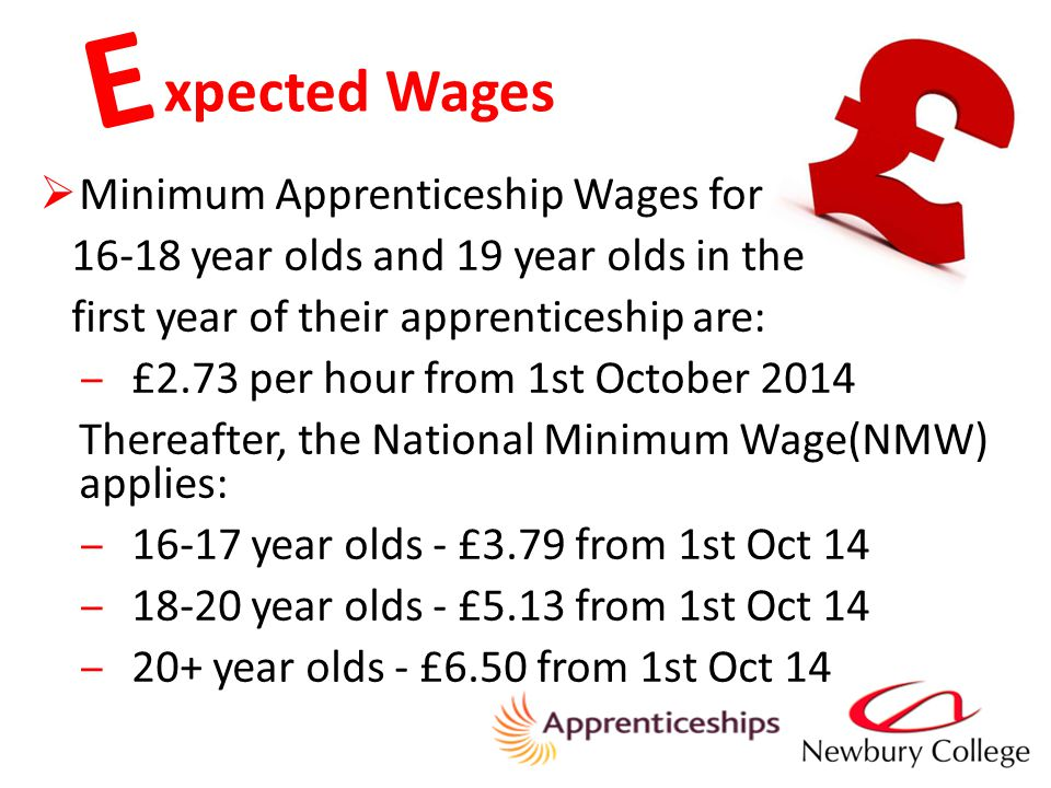 xpected Wages E  Minimum Apprenticeship Wages for year olds and 19 year olds in the first year of their apprenticeship are: ‒£2.73 per hour from 1st October 2014 Thereafter, the National Minimum Wage(NMW) applies: ‒16-17 year olds - £3.79 from 1st Oct 14 ‒18-20 year olds - £5.13 from 1st Oct 14 ‒20+ year olds - £6.50 from 1st Oct 14