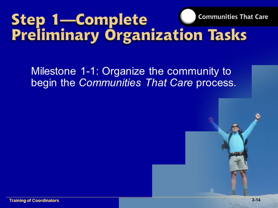 1-2 Training of Process Facilitators Milestone 1-1: Organize the community to begin the Communities That Care process.