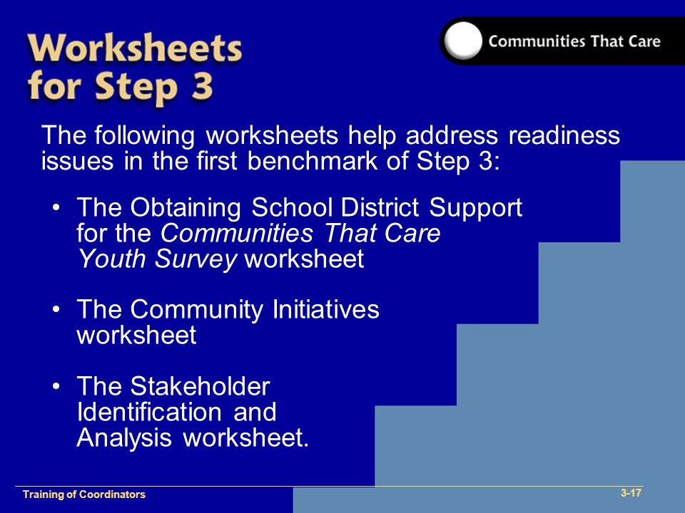 1-2 Training of Process Facilitators The Obtaining School District Support for the Communities That Care Youth Survey worksheet The Community Initiatives worksheet The Stakeholder Identification and Analysis worksheet.