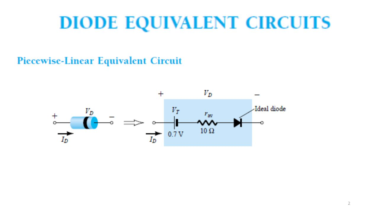 Diode Circuits Applications Ppt Download Do Diodes Work In A Circuit On Half Wave Rectifier Schematic 4 Rectifiers