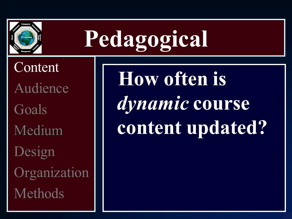 Pedagogical Content Audience Goals Medium Design Organization Methods How often is dynamic course content updated