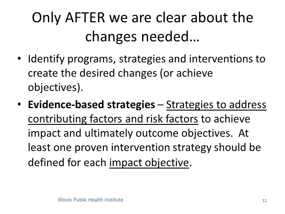 Only AFTER we are clear about the changes needed… Identify programs, strategies and interventions to create the desired changes (or achieve objectives).