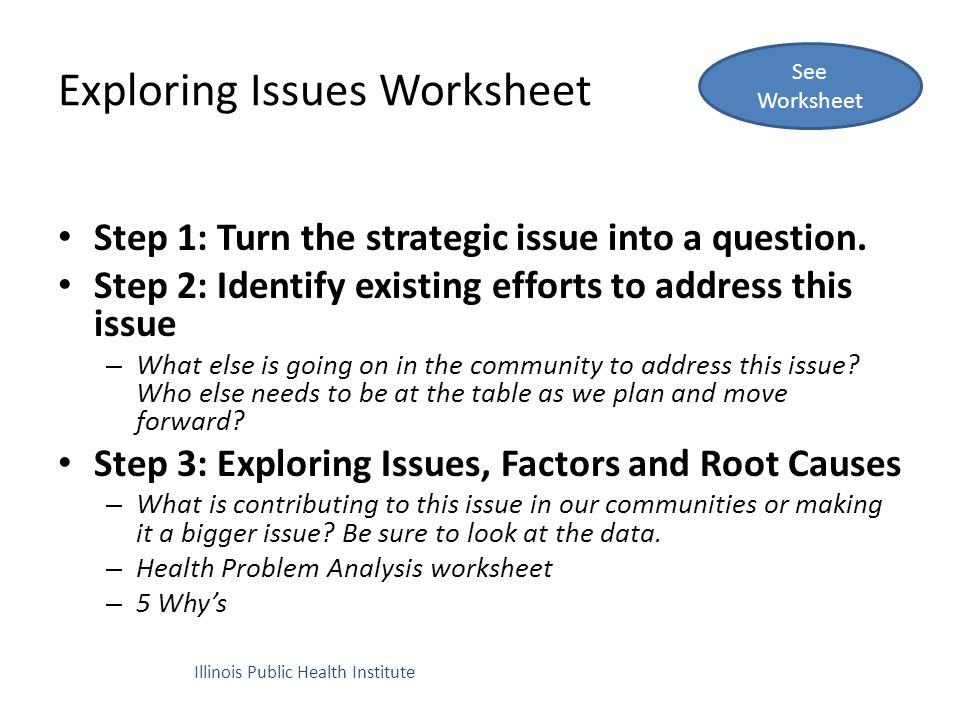Exploring Issues Worksheet Step 1: Turn the strategic issue into a question.