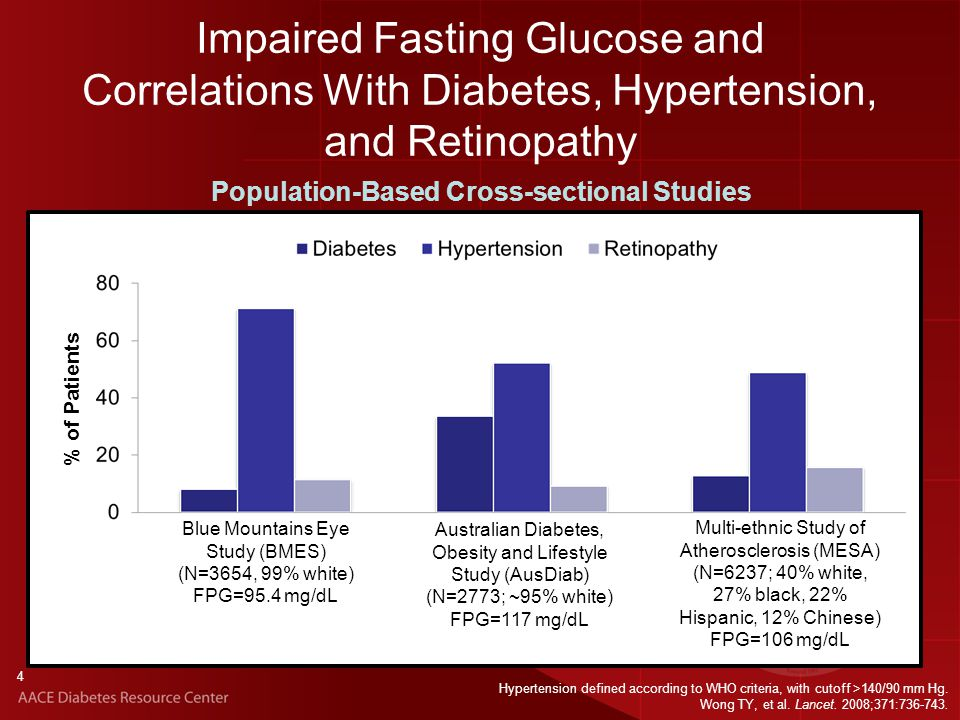 4 Impaired Fasting Glucose and Correlations With Diabetes, Hypertension, and Retinopathy Population-Based Cross-sectional Studies % of Patients Blue Mountains Eye Study (BMES) (N=3654, 99% white) FPG=95.4 mg/dL Australian Diabetes, Obesity and Lifestyle Study (AusDiab) (N=2773; ~95% white) FPG=117 mg/dL Multi-ethnic Study of Atherosclerosis (MESA) (N=6237; 40% white, 27% black, 22% Hispanic, 12% Chinese) FPG=106 mg/dL Hypertension defined according to WHO criteria, with cutoff >140/90 mm Hg.