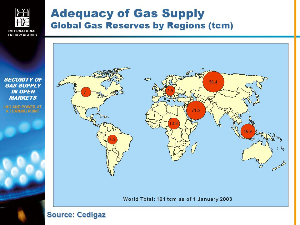 SECURITY OF GAS SUPPLY IN OPEN MARKETS LNG AND POWER AT A TURNING POINT INTERNATIONAL ENERGY AGENCY Adequacy of Gas Supply Global Gas Reserves by Regions (tcm) Source: Cedigaz