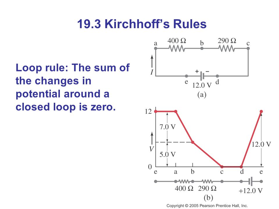 19.3 Kirchhoff's Rules Loop rule: The sum of the changes in potential around a closed loop is zero.