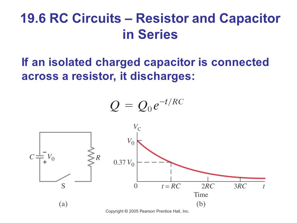 19.6 RC Circuits – Resistor and Capacitor in Series If an isolated charged capacitor is connected across a resistor, it discharges: