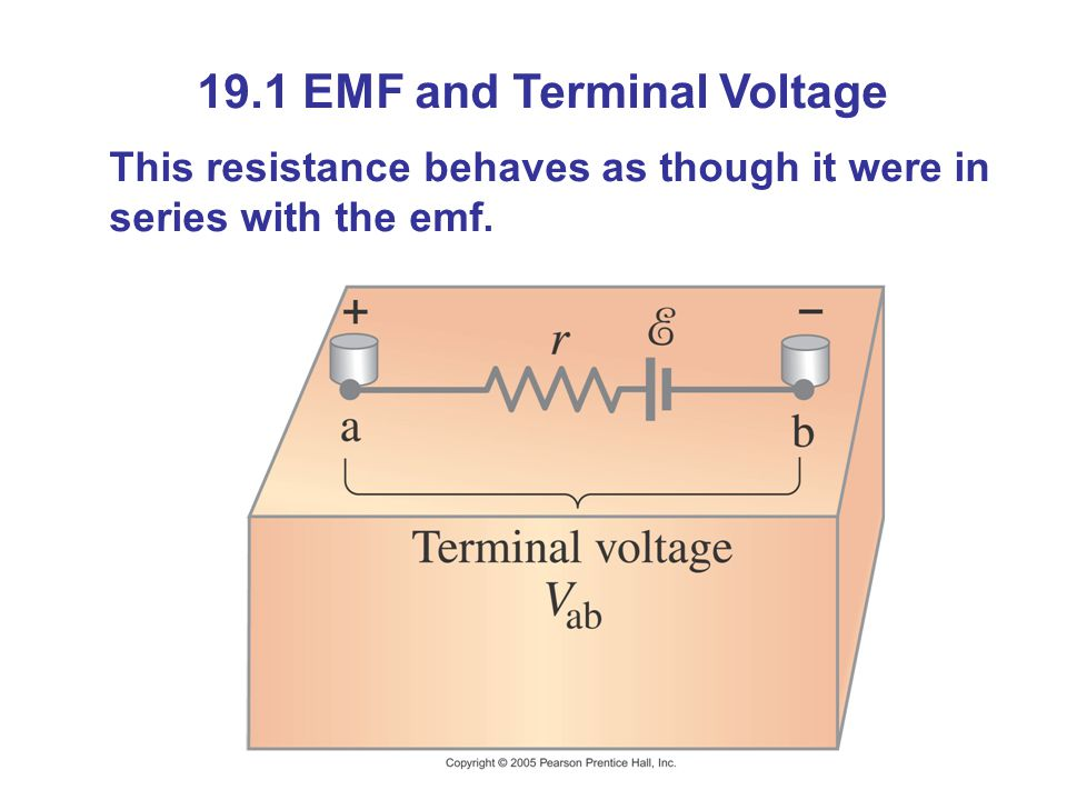 19.1 EMF and Terminal Voltage This resistance behaves as though it were in series with the emf.