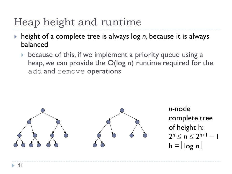 Heap height and runtime 11  height of a complete tree is always log n, because it is always balanced  because of this, if we implement a priority queue using a heap, we can provide the O(log n) runtime required for the add and remove operations n-node complete tree of height h: 2 h  n  2 h+1 – 1 h =  log n 