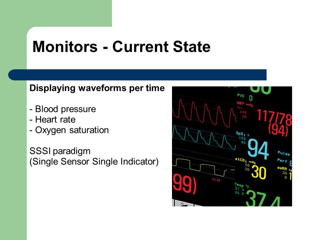 Perf On Hospital Monitor