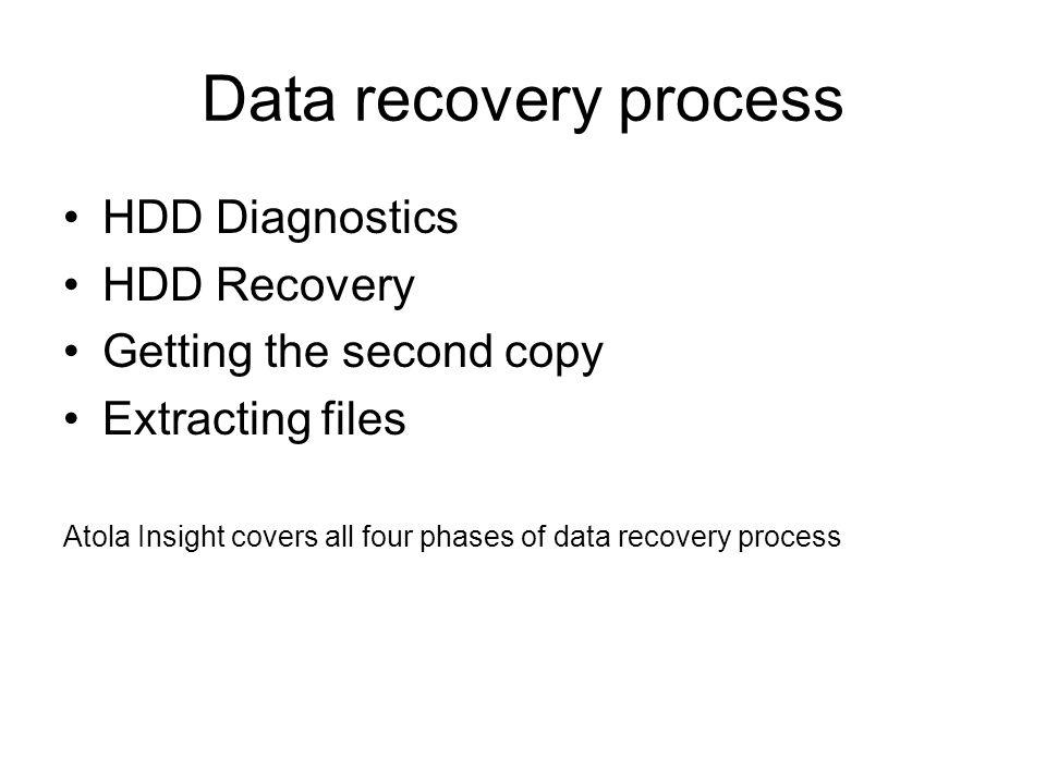 Data-recovery-services-bangalore |authorstream.