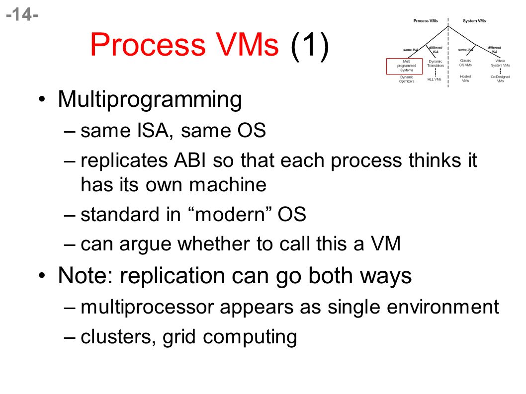 -14- Process VMs (1) Multiprogramming –same ISA, same OS –replicates ABI so that each process thinks it has its own machine –standard in modern OS –can argue whether to call this a VM Note: replication can go both ways –multiprocessor appears as single environment –clusters, grid computing