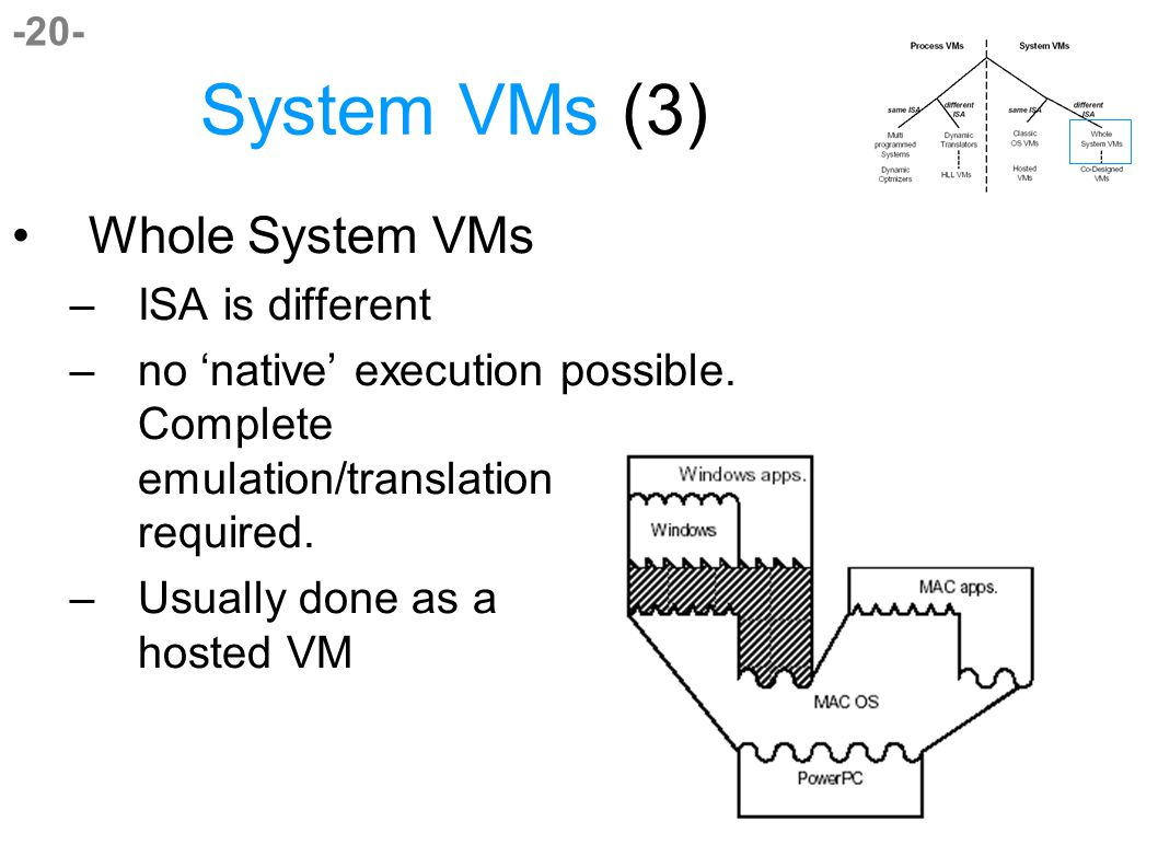 -20- System VMs (3) Whole System VMs –ISA is different –no 'native' execution possible.