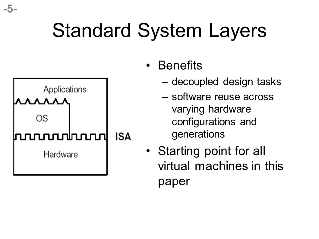 -5- Standard System Layers Benefits –decoupled design tasks –software reuse across varying hardware configurations and generations Starting point for all virtual machines in this paper