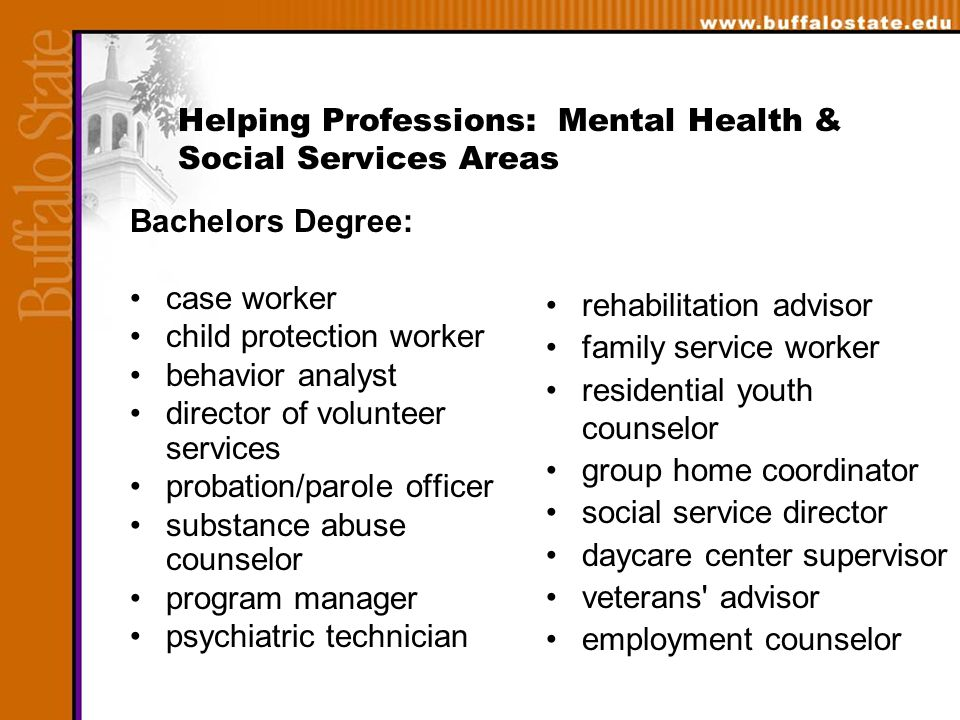 Career Options For Psychology Majors What Can You Do With A