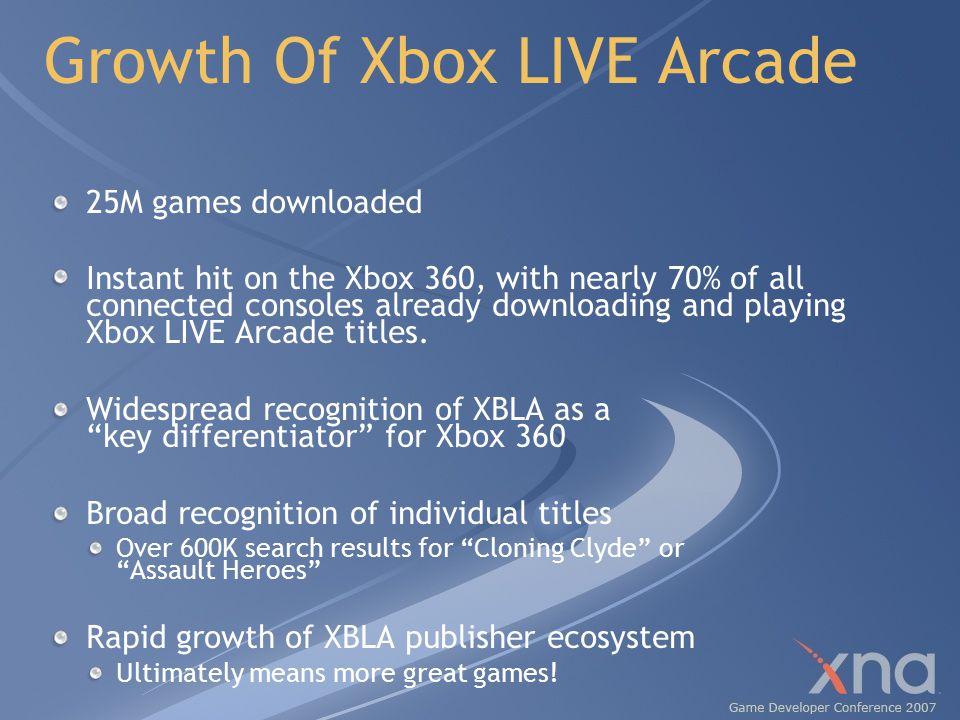 Xbox LIVE Arcade Game Development Katie Stone Perez Sr  Game Program
