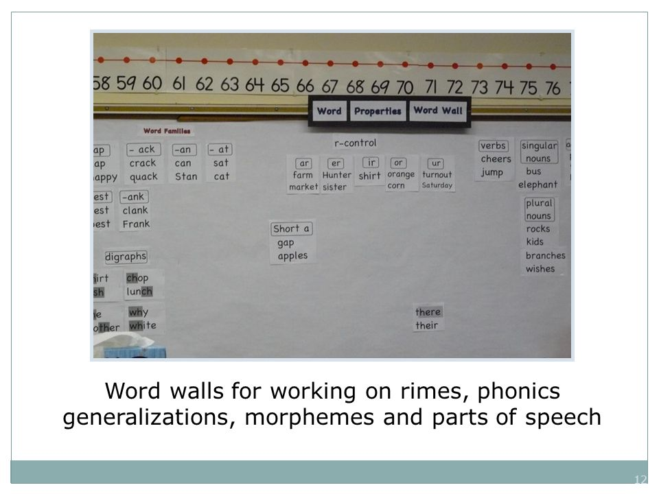 12 Word walls for working on rimes, phonics generalizations, morphemes and parts of speech