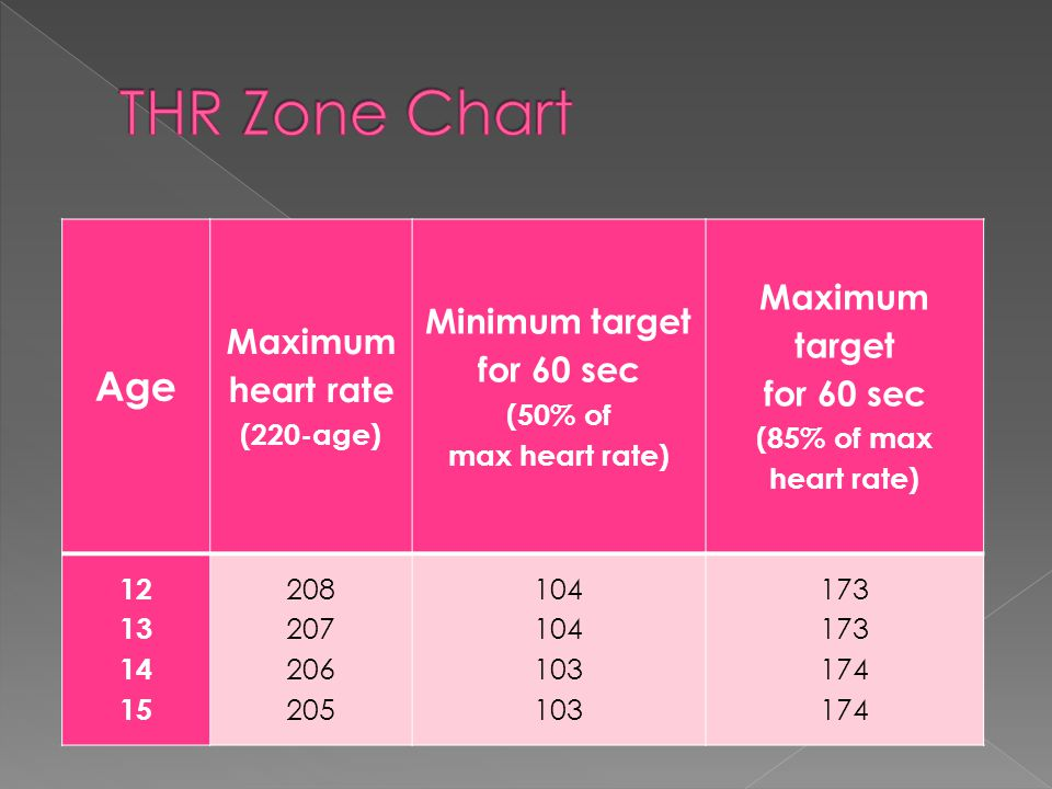 Heart Rate Refers To The Speed Of The Heartbeat Specifically The