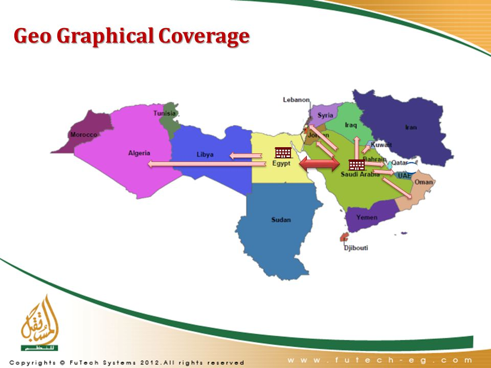 Geo Graphical Coverage