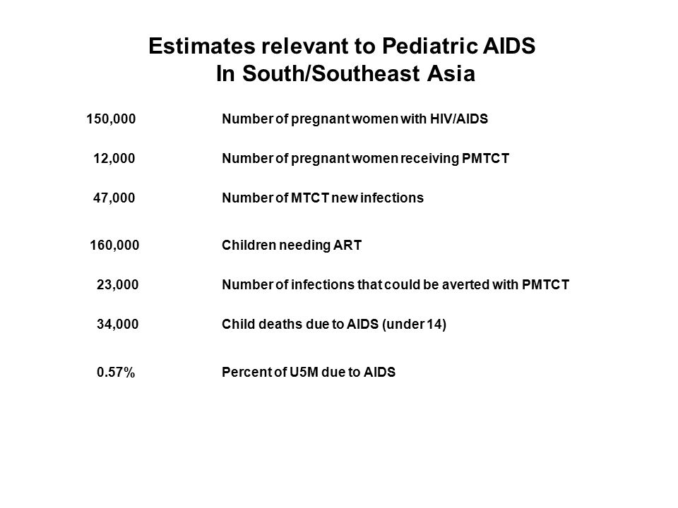 150,000 Number of pregnant women with HIV/AIDS 12,000Number of pregnant women receiving PMTCT 47,000Number of MTCT new infections 160,000Children needing ART 23,000Number of infections that could be averted with PMTCT 34,000Child deaths due to AIDS (under 14) 0.57%Percent of U5M due to AIDS Estimates relevant to Pediatric AIDS In South/Southeast Asia