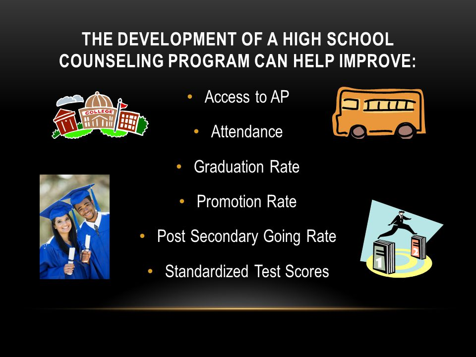 THE DEVELOPMENT OF A HIGH SCHOOL COUNSELING PROGRAM CAN HELP IMPROVE: Access to AP Attendance Graduation Rate Promotion Rate Post Secondary Going Rate Standardized Test Scores